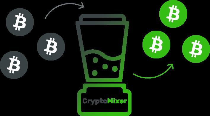 elica bitcoin tumbler
